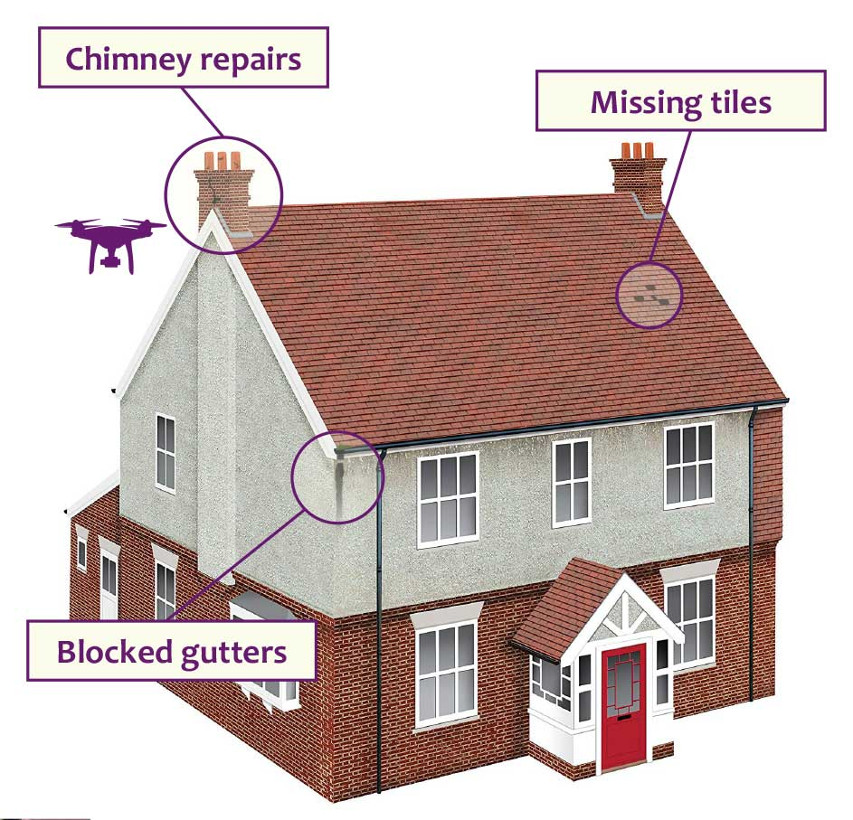 Special Offer: Pre-winter Home Inspection From Just £69!